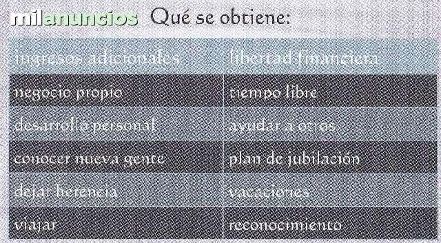 BUSCO PERSONAS ACTIVAS Y EMPRENDEDORAS - foto 1