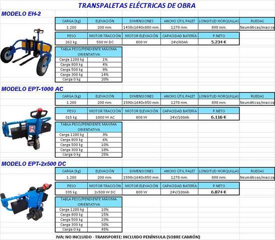 TRANSPALETA DE OBRA ELECTRICA 1, 2 TM - foto 1
