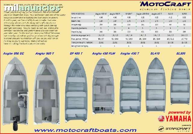 MOTOCRAFT FISH XL + MERCURY 15 CV - foto 5