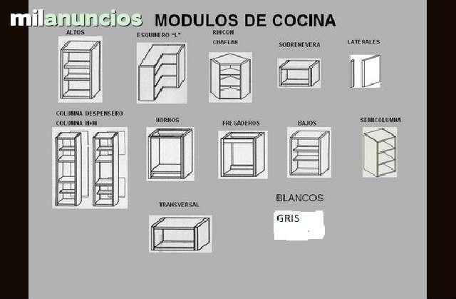 Modulos Y Puertas De Cocina