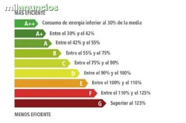 CERTIFICADOS ENERGETICOS - foto 1