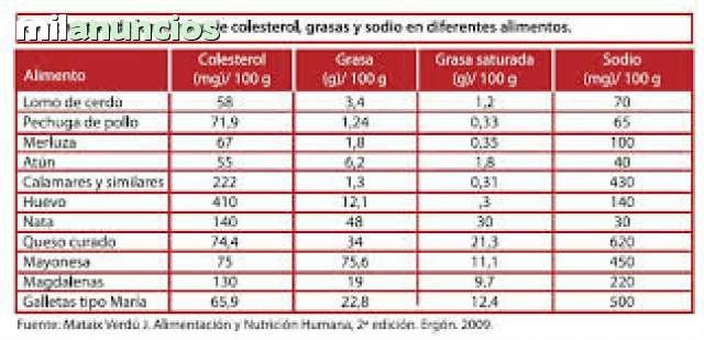 ASESORÍA AGRO ALIMENTARIA Y AMBIENTAL - foto 4