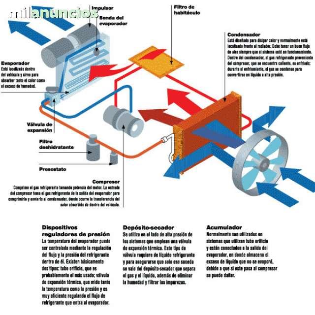 INSTALACIÓN REPARACIÓN FRIGORÍFICOS - foto 1
