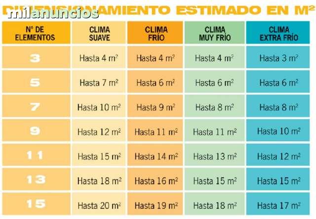 CALEFACCIONES ELECTRICAS BAJO CONSUMO.  - foto 5