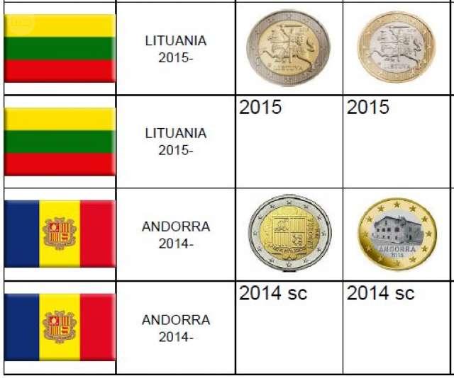 Cambio Monedas Euro Y Extranjeras