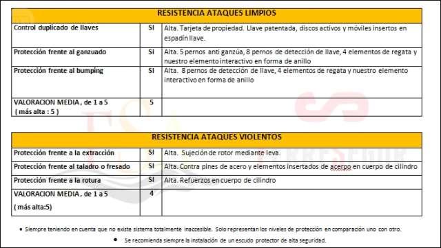 CERRAJEROS  24H RAPIDOS Y ECONOMICOS - foto 4