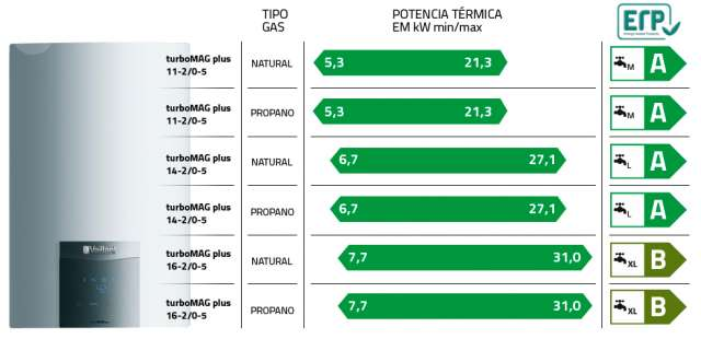 CALENTADOR ESTANCO VAILLANT 14 LITROS