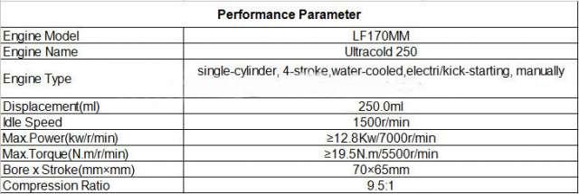 MIL ANUNCIOS COM - Lifan motocicleta LF CG250 motor