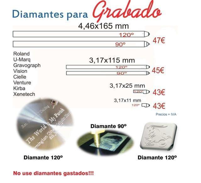 PUNTA DE DIAMANTE, GRAVOGRAPH