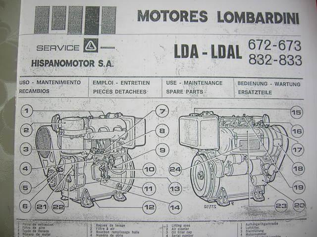 MANUAL LOMBARDINI - LDA 672, LDA 673, LDA 832Y 833
