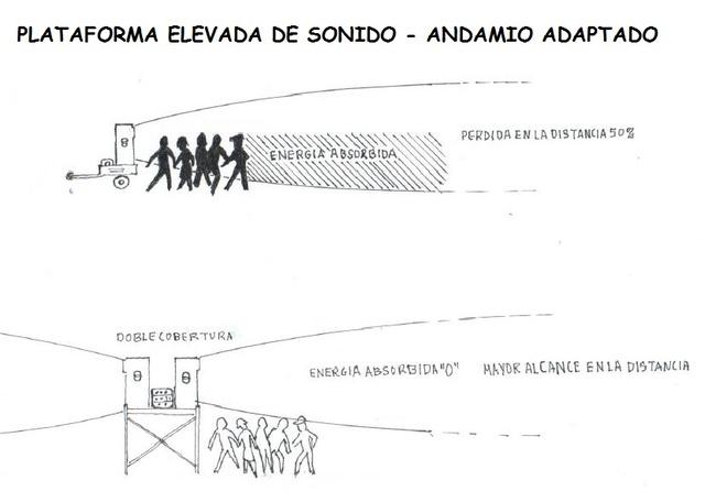 PLATAFORMAS ELEVADAS DE SONIDO-TARIMAS - foto 2