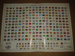 Poster Banderas Y Alonso