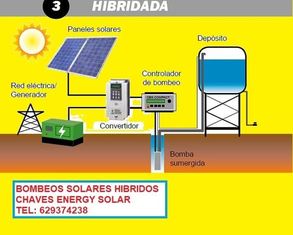 PLACAS SOLARES PARA RIEGO Y BOMBEO SOLAR - foto 2