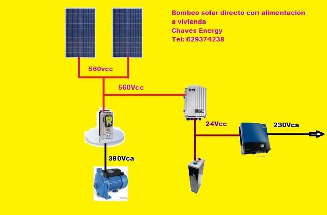 PLACAS SOLARES PARA RIEGO Y BOMBEO SOLAR - foto 3