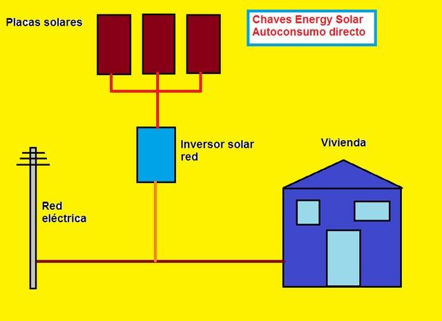 INSTALACIONES ENERGIA SOLAR FOTOVOLTAICA - foto 3