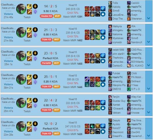Solo mmr league of legends