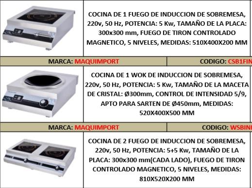 COCINAS DE SOBREMESA INDUCCIÓN