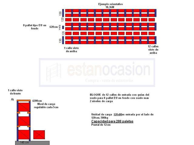 COMPACTA DE OCASION  ESTANTERIA ALMACEN - foto 3