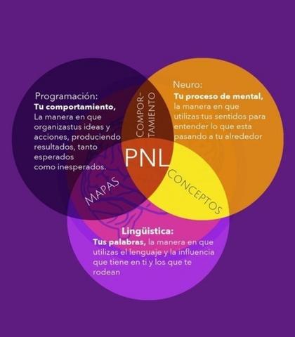 SESIONES DE COACHING Y PNL - foto 5