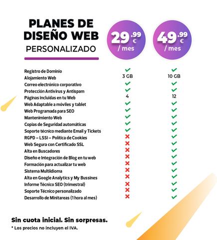 PÁGINAS WEB PARA EMPRESAS - foto 2