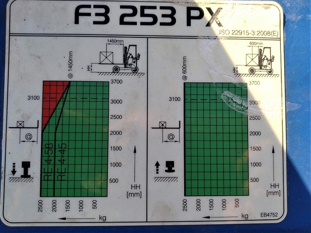 CARRETILLA TRANSPORTABLE PALFINGER - F3-253PX 2500KG 4X4 - foto 8