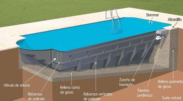 CONSTRUCCION PISCINAS - foto 6