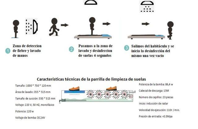ESTACION DE PREVENCION Y DESINFECCIÓN - foto 5