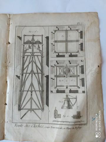 7 GRABADOS,  FABRICACION CAMPANAS,  1751 - foto 6