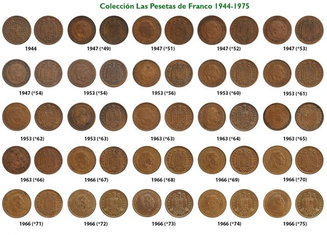 Colección Las Pesetas De Fco. Franco