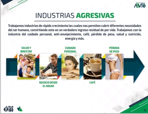 OPORTUNIDAD SOCIALMARKETING MULTINIVEL - foto 1