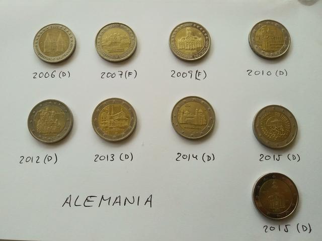 Cambio Por Monedas Similares