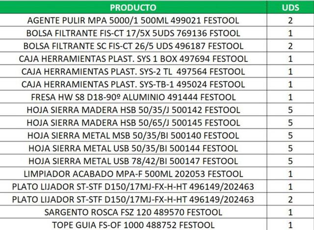 Lote Productos Festool (Nuevos)