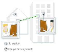 MANTENIMIENTO ON-LINE Y FORMACIÓN - foto 1