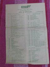 lista de articulos scalextric 1976 - foto