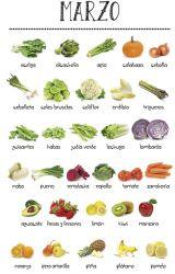 NutriciÓn online - foto
