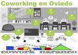 NETWORKING EN OVIEDO DESCUBRENOS - foto