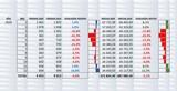 Gestiona con Excel tu empresa PYME - foto