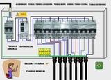 ELECTRICISTA DE VIVIENDAS - foto