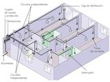Instalaciones electricas en Viviendas - foto