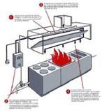 Sistemas Contraincendios cocinas Industr - foto