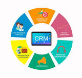 crm marketing clientes odoo - foto