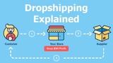 Tiendas Online Dropshipping - foto