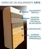 Sistema sate en fachadas - foto
