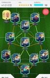 Cuenta fifa 20 ultimate team 12 millones - foto