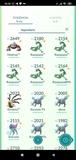 shinys + legendarios en Pokémon Go - foto