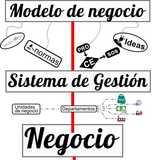 NECESITA UN CAMBIO MODELO DE GESTIÓ - foto