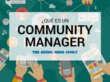 SE BUSCA COMUNITY MANAGER DISEÑO VIDEOS - foto