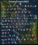 Pokemon Competitivos - foto