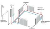 fontanería, calefacción y gas. JSB - foto