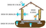 impermeabilizar terraza, impermeable  - foto